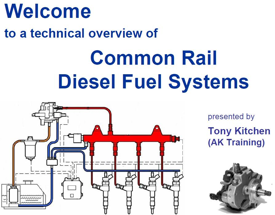 Common Rail Injection – Technical Overview